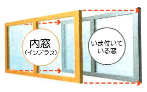 省エネ住宅ポイント制度活用お手軽リフォームのすすめ!!
